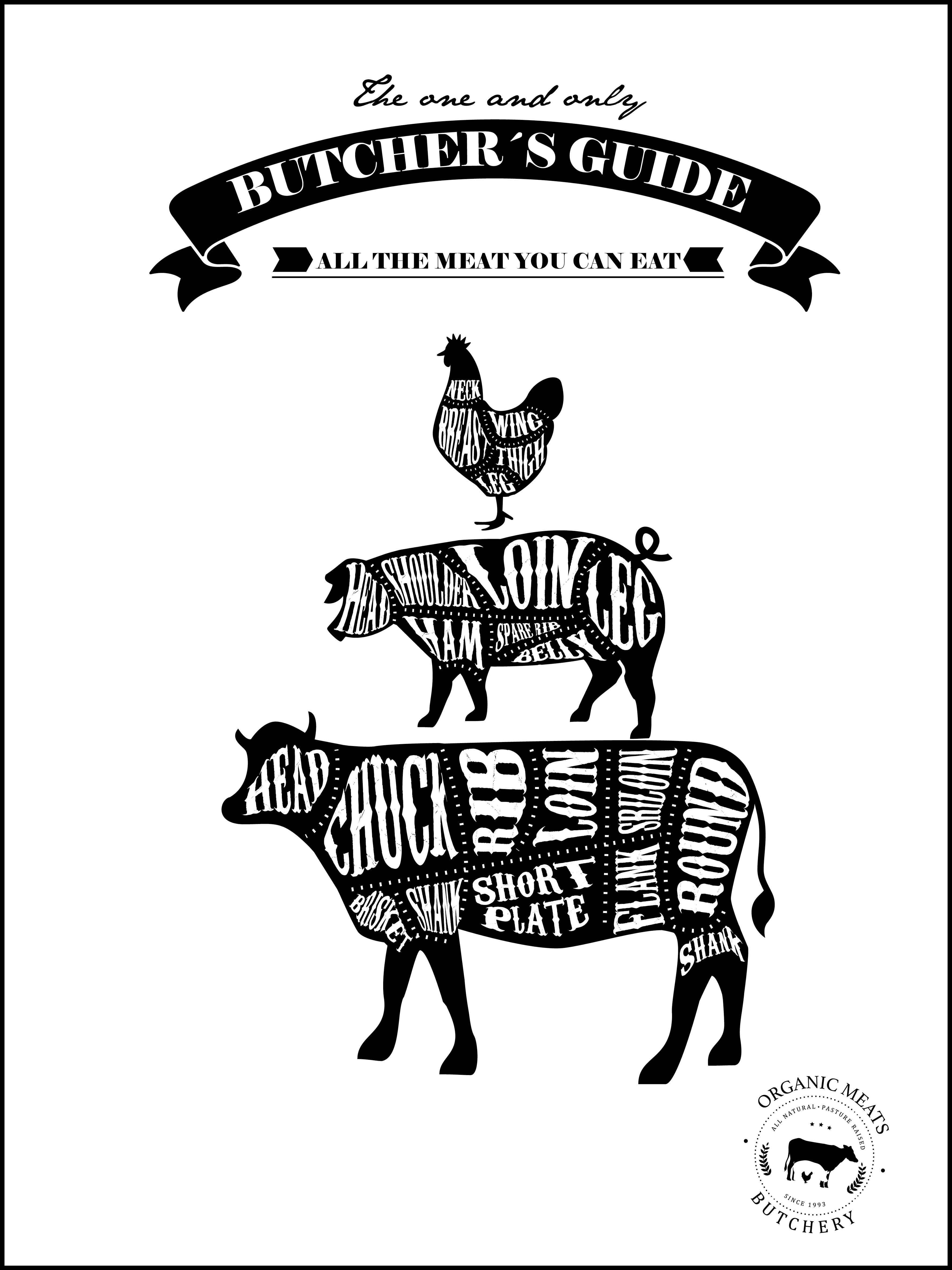 Tavlor Koket : Posters till koket o Mobel for kok, sovrum
